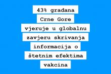<p>Истраживање, глобална завјера</p>