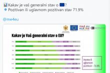 <p>ЕУ истраживање</p>
