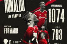 <p>Роналдо у Јунајтеду</p>